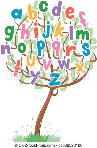 Tree Alphabet Set - csp36528188