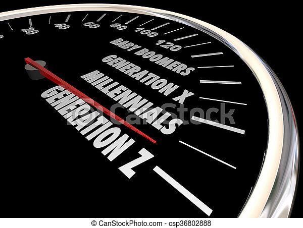 Generation X Y Z Millennials Speedometer Words 3d Illustration - csp36802888