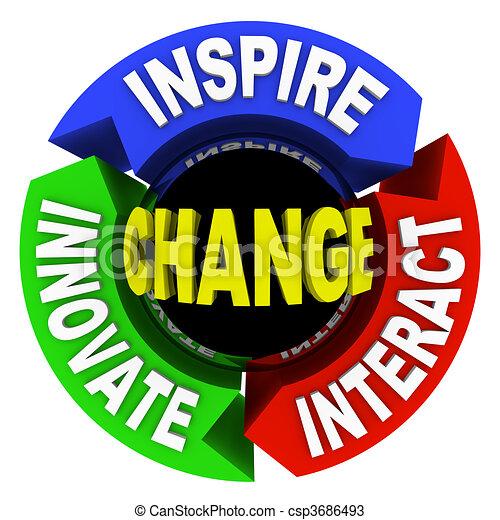 Change - Words on Wheel Diagram - csp3686493