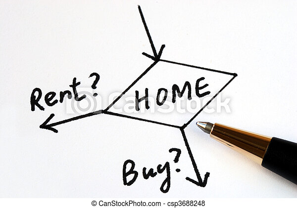 Buy or rent for the home - csp3688248
