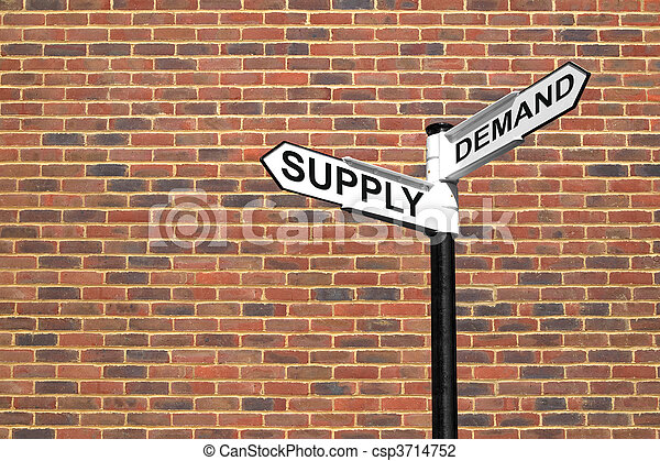 Supply and Demand signpost - csp3714752