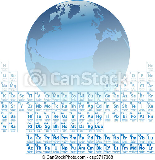 Earth is made of atoms Periodic Table Elements Science - csp3717368