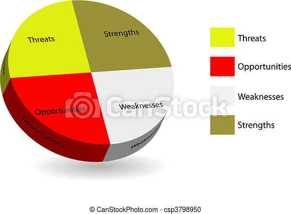 3d multicolored pie chart of swot - csp3798950