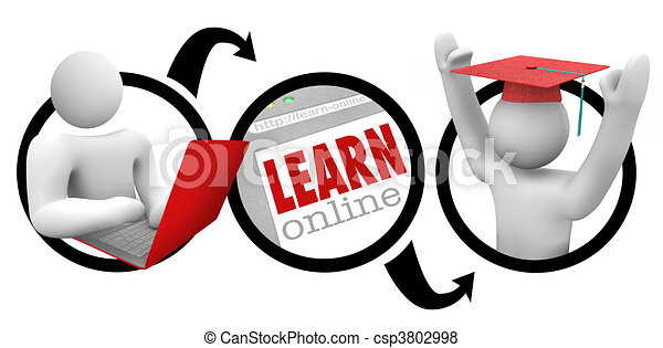 Going Online to Learn - Education - csp3802998