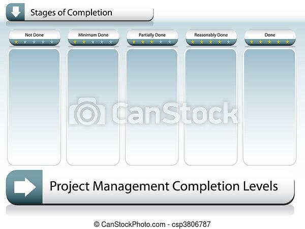 Project Management Chart - csp3806787