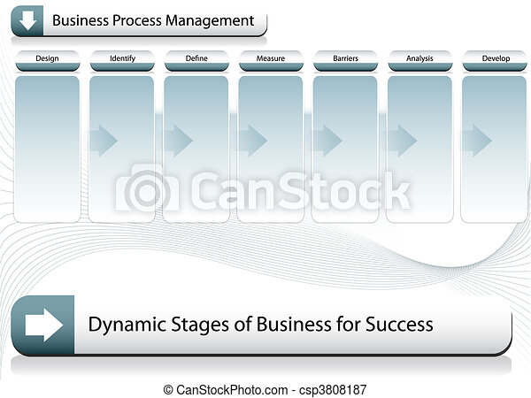 Business Process Management - csp3808187