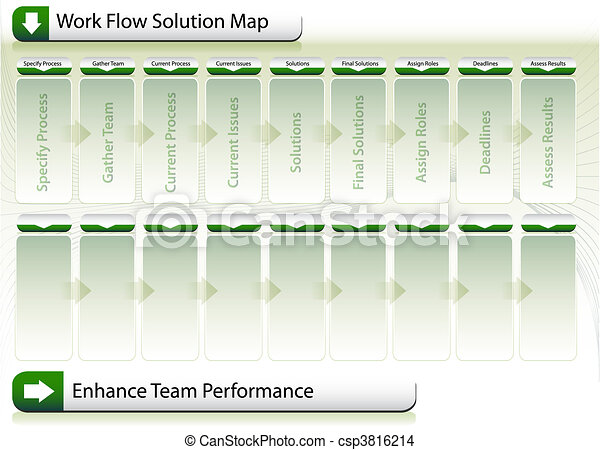 Work Flow Solution Map - csp3816214