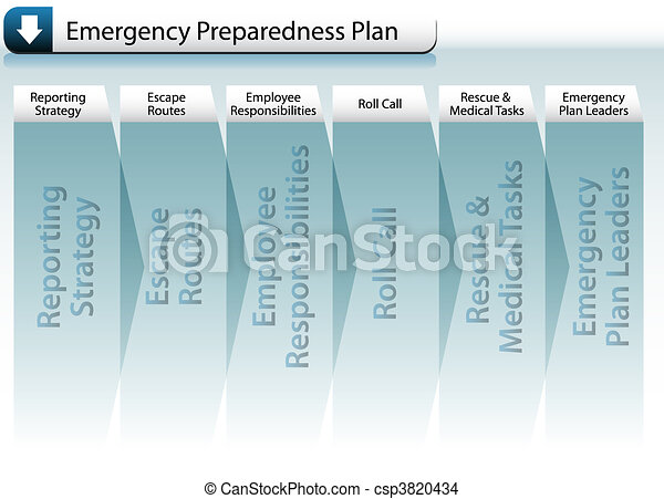 Emergency Preparedness Plan - csp3820434
