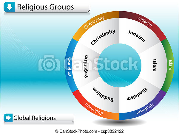 Religious Groups - csp3832422