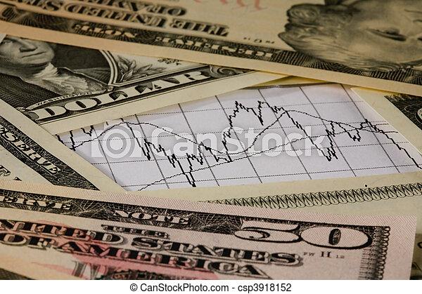 Dollar bills - csp3918152