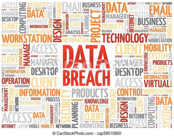Data Breach word cloud - csp39510950