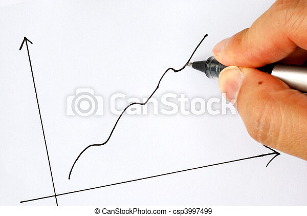 Drawing a profit projection graph - csp3997499
