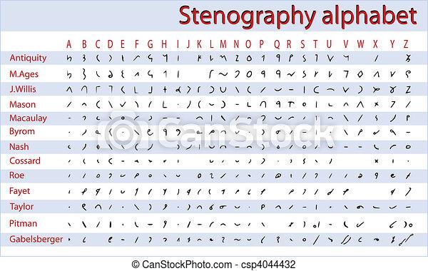 Stenographie alphabet