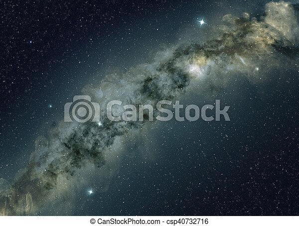 star field of the milky way, night sky background