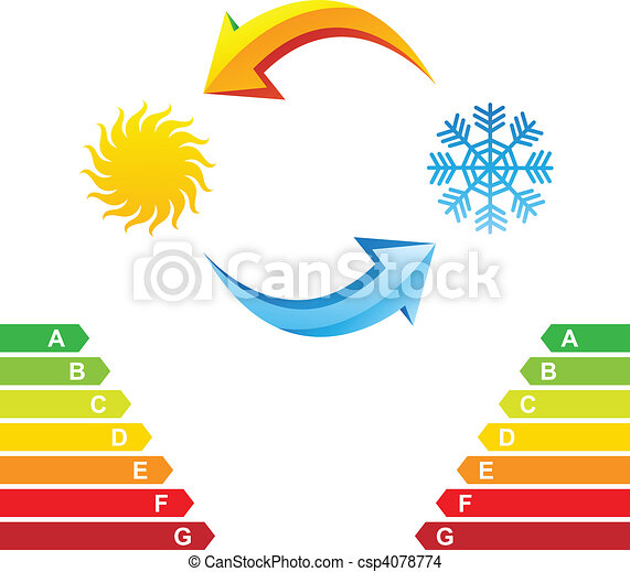 Air conditioning and energy class chart - csp4078774
