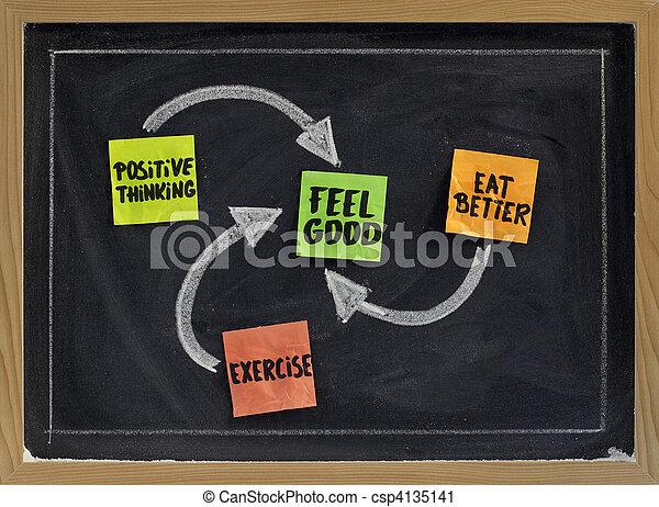 feel good concept - csp4135141