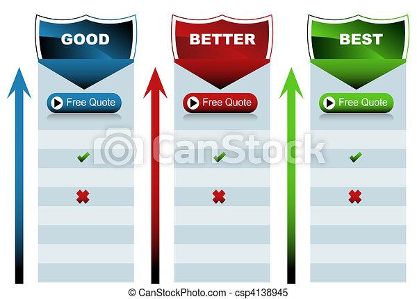 Shield Good Better Best Chart - csp4138945