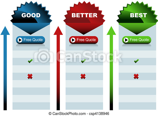 Starburst Good Better Best Chart - csp4138946