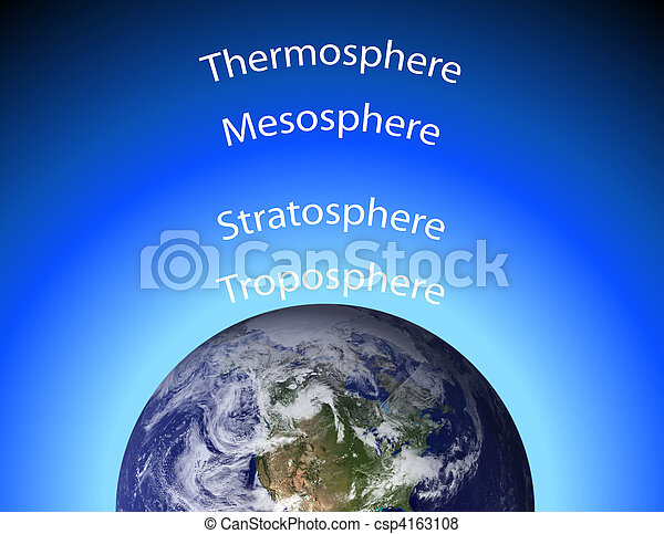 Diagram of Earth's Atmosphere - csp4163108