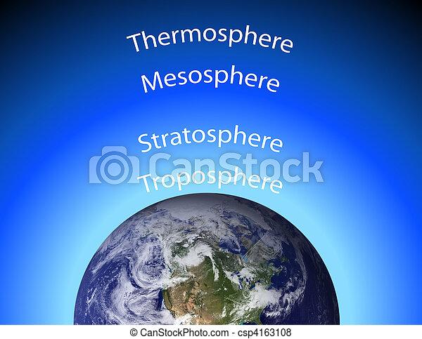 Diagram of Earth\'s Atmosphere - csp4163108