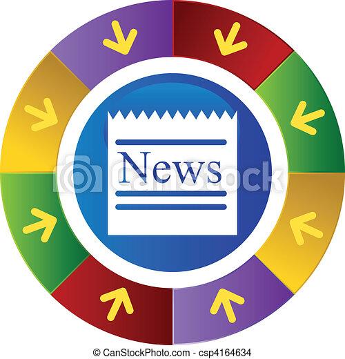 News - csp4164634