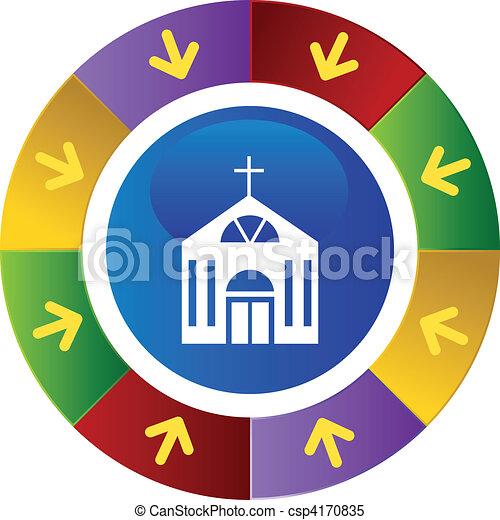 Church - csp4170835