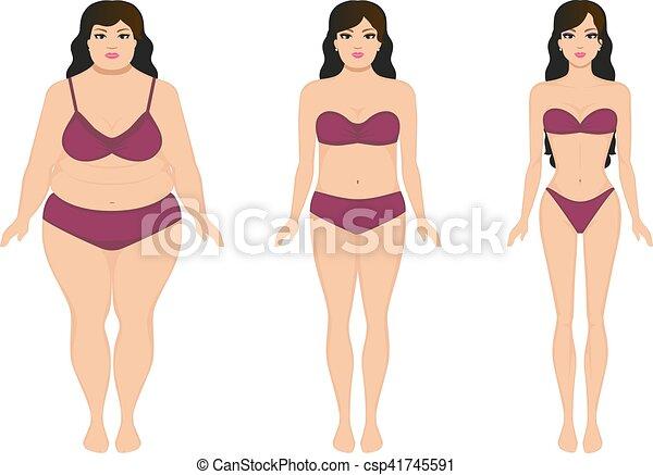 Como o peso excessivo em um estômago olha