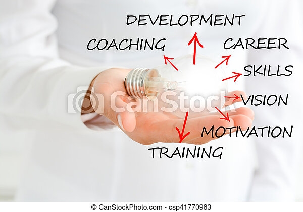 Personal or career coaching concept