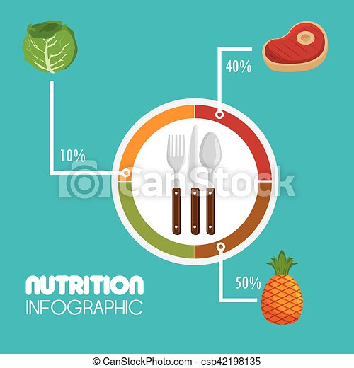 nutrition food infographic icons - csp42198135