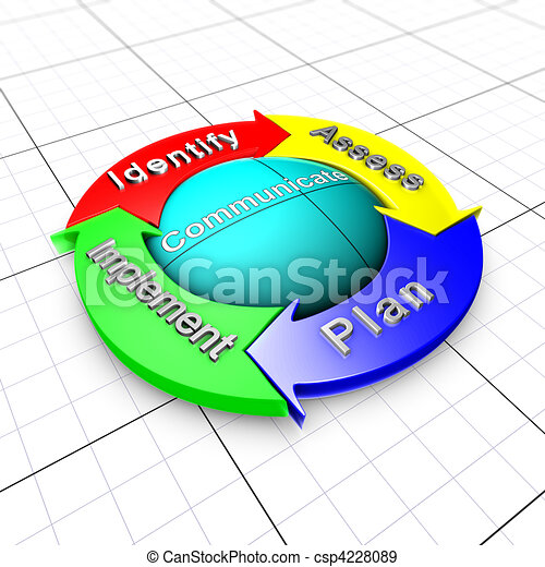 Risk management process organigram - csp4228089
