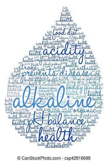 Alkaline Word Cloud - csp42816698