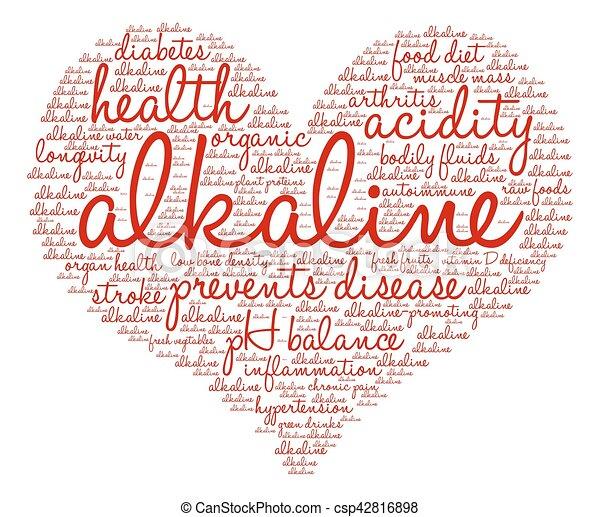 Alkaline Word Cloud - csp42816898