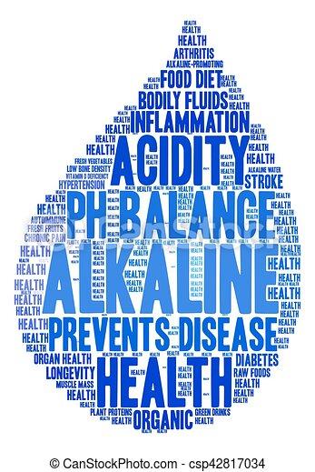 Alkaline Word Cloud - csp42817034