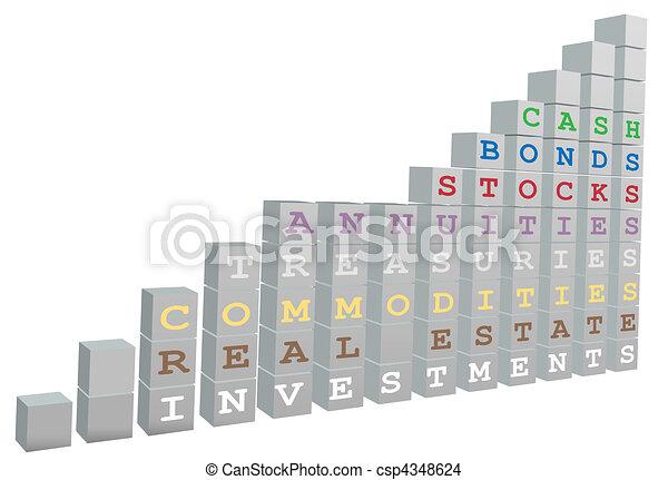 Investment chart stocks bonds growth blocks - csp4348624