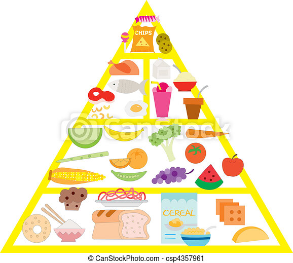 food pyramid, vector illustration - csp4357961