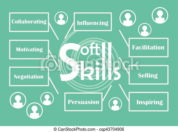 Vector Clipart of Soft skills theme with labels - influencing ...