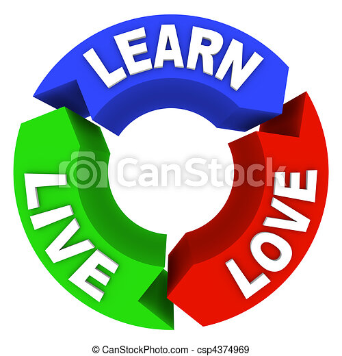 Live Learn Love - Circle Diagram - csp4374969