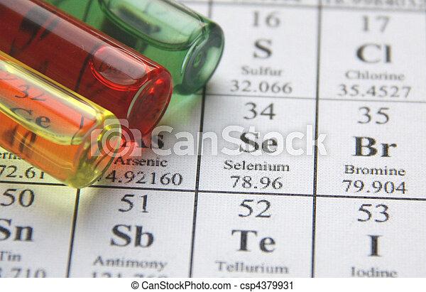 Chemistry. Test tube series - csp4379931