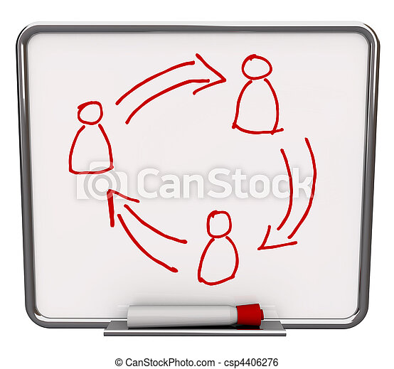 Communication Network - Blank White Dry Erase Board - csp4406276