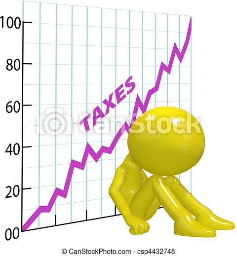 High tax increase chart ruin 3D taxpayer - csp4432748