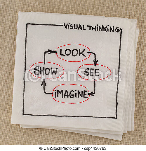 visual thinking concept - csp4436763