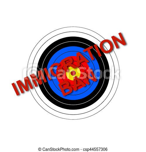 Target Immigration Ban - csp44557306