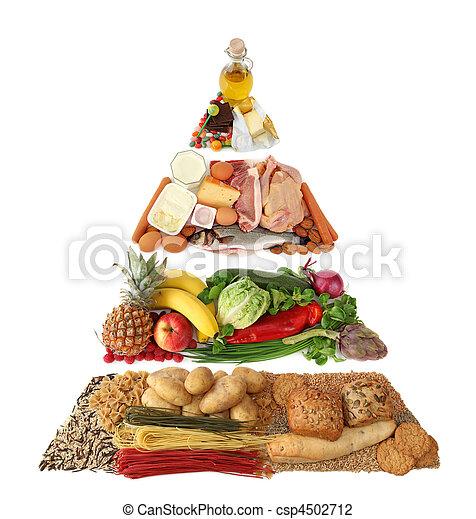 piramide cibo - csp4502712