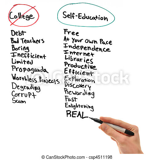 Self-Education - csp4511198
