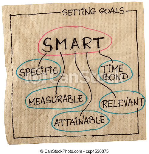 smart goal setting - csp4536875
