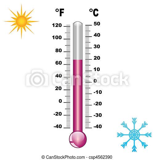 Thermometer - csp4562390
