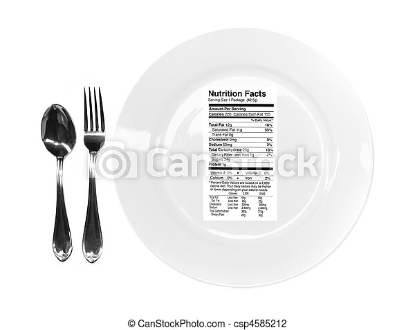 Nutrition Facts on Your Plate - csp4585212