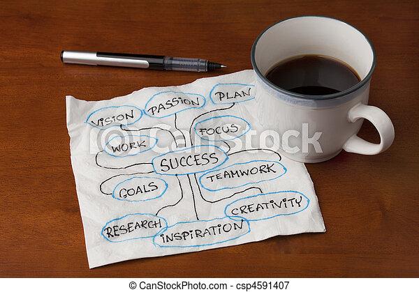 success brainstorming or mind map - csp4591407