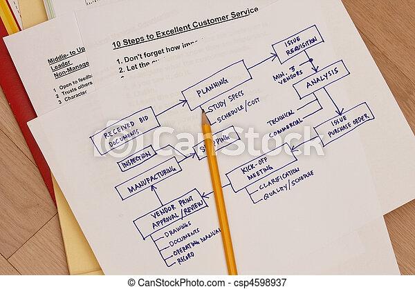 Business Plan diagram - csp4598937