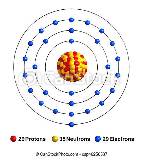 Dessins De Cuivre 3d Render De Atome Structure De